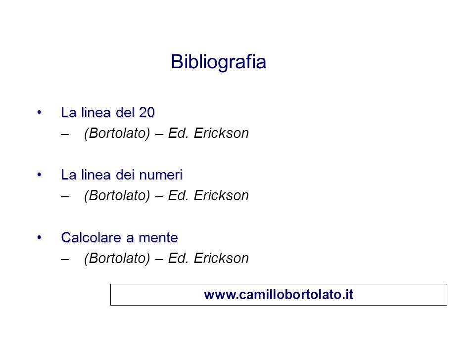 Bibliografia La linea del 20La linea del 20 –(Bortolato) – Ed. Erickson La linea dei numeriLa linea dei numeri –(Bortolato) – Ed. Erickson Calcolare a
