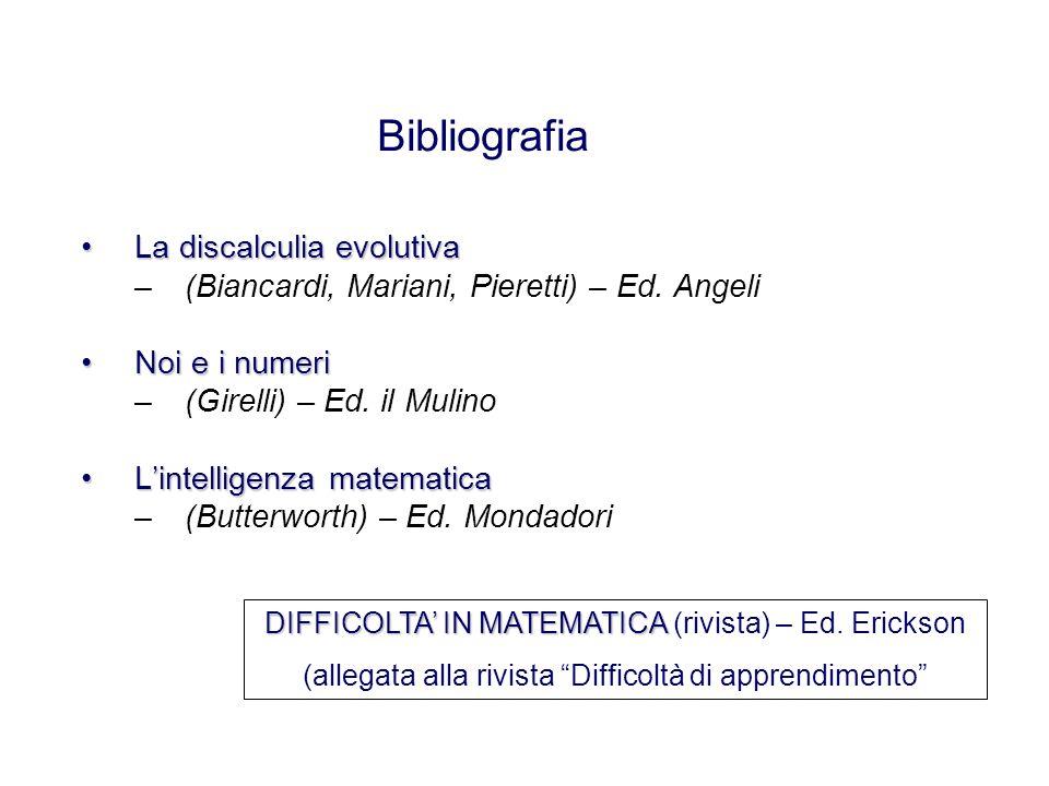 Bibliografia La discalculia evolutivaLa discalculia evolutiva –(Biancardi, Mariani, Pieretti) – Ed. Angeli Noi e i numeriNoi e i numeri –(Girelli) – E