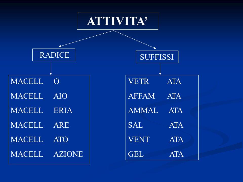 Giudizio di lunghezza Si pronunciano con chiarezza tre parole di diversa lunghezza facendo corrispondere sul tavolo tanti gettoni quanti sono i fonemi.