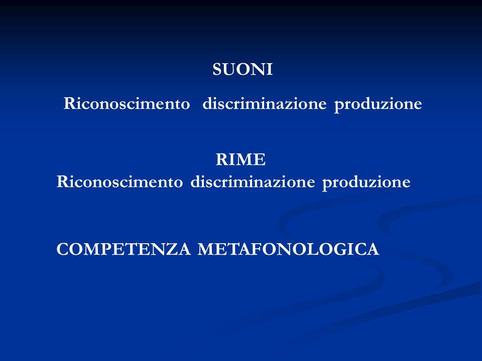SUONI Riconoscimento discriminazione produzione RIME Riconoscimento discriminazione produzione COMPETENZA METAFONOLOGICA