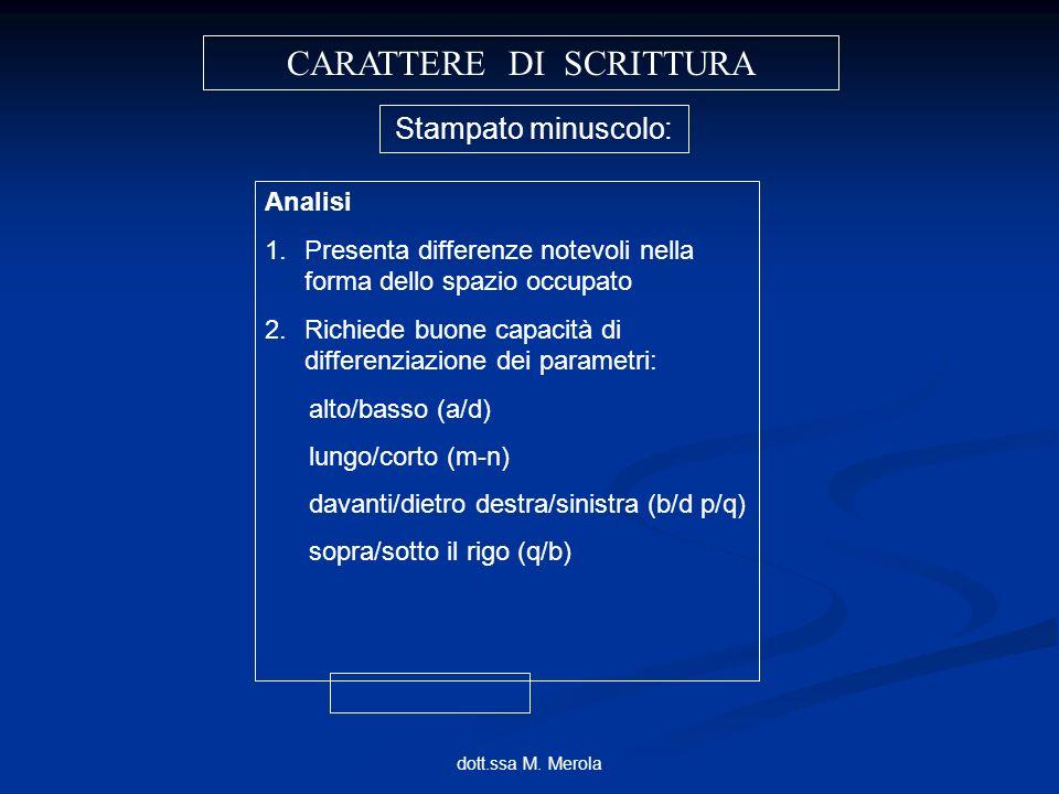 dott.ssa M. Merola CARATTERE DI SCRITTURA Stampato minuscolo: Analisi 1.Presenta differenze notevoli nella forma dello spazio occupato 2.Richiede buon