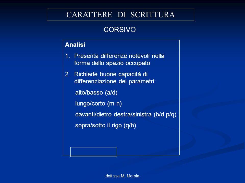 dott.ssa M. Merola CARATTERE DI SCRITTURA CORSIVO Analisi 1.Presenta differenze notevoli nella forma dello spazio occupato 2.Richiede buone capacità d
