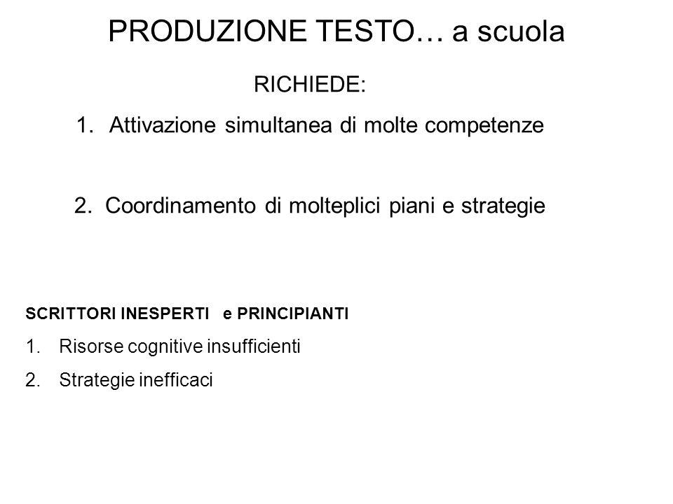 PRODUZIONE TESTO… a scuola RICHIEDE: 1.Attivazione simultanea di molte competenze 2.