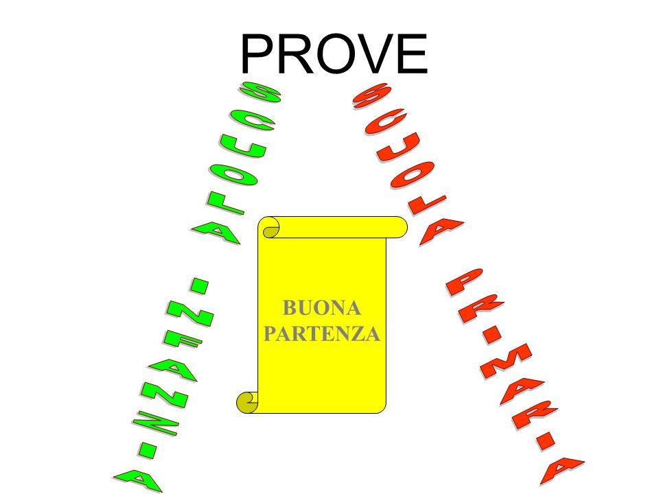 C M F CONSAPEVOLEZZA METAFONOLOGICA 5 – 11 anni Luigi Marotta/Vicari/Trasciani Edizioni Erickson PROVE