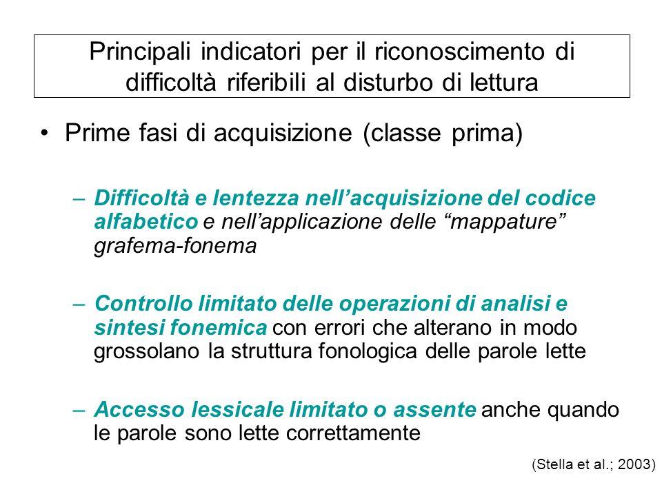 Principali indicatori per il riconoscimento di difficoltà riferibili al disturbo di lettura Prime fasi di acquisizione (classe prima) –Difficoltà e le