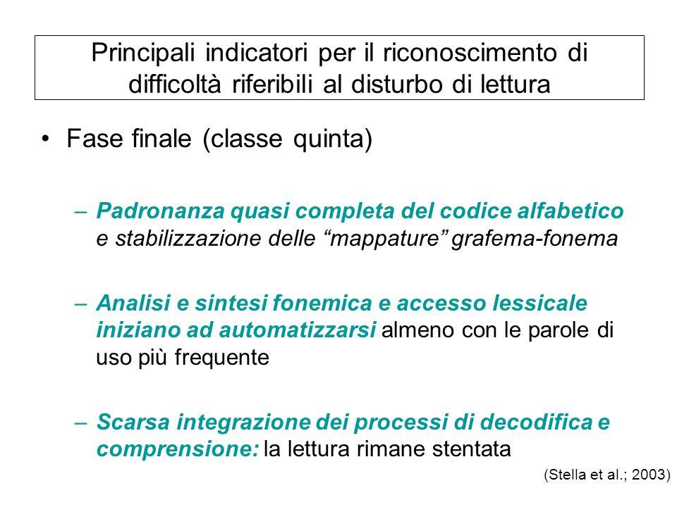Principali indicatori per il riconoscimento di difficoltà riferibili al disturbo di lettura Fase finale (classe quinta) –Padronanza quasi completa del