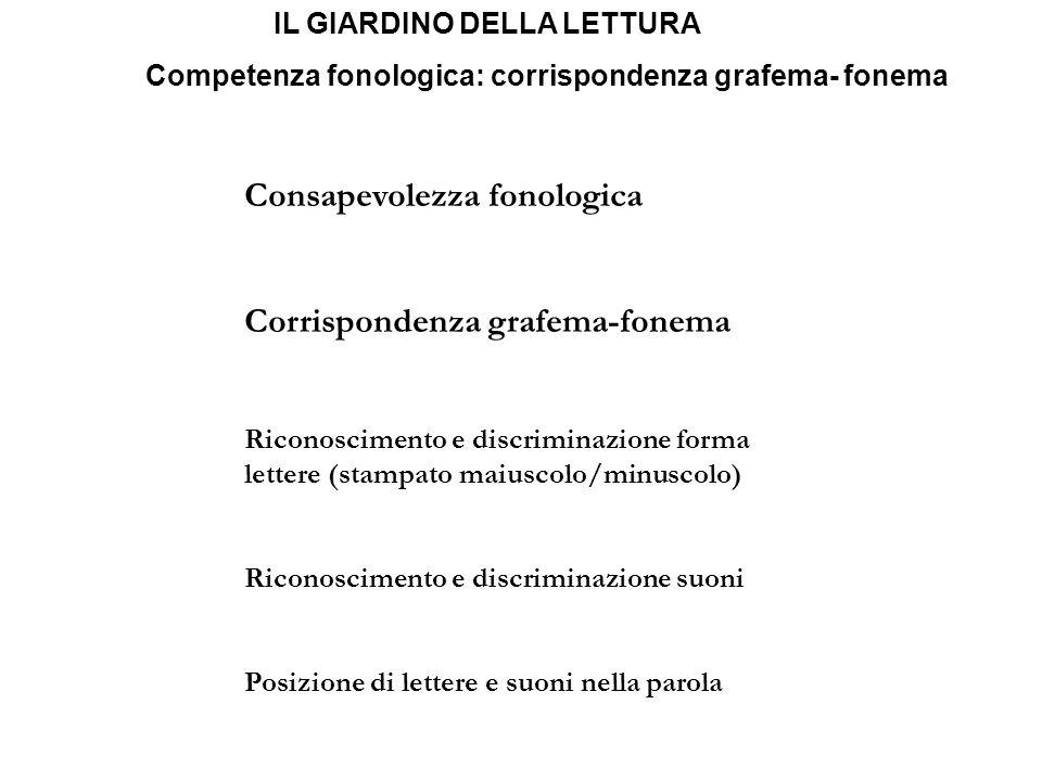 IL GIARDINO DELLA LETTURA Competenza fonologica: corrispondenza grafema- fonema Consapevolezza fonologica Corrispondenza grafema-fonema Riconoscimento