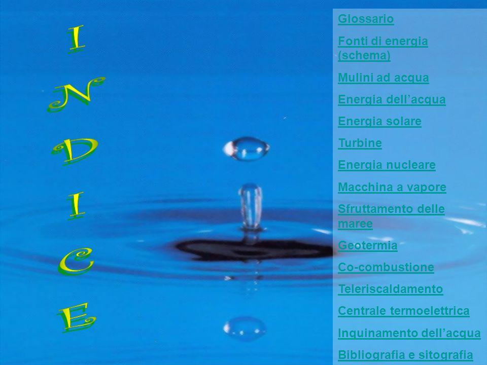 Glossario Fonti di energia (schema) Mulini ad acqua Energia dellacqua Energia solare Turbine Energia nucleare Macchina a vapore Sfruttamento delle mar