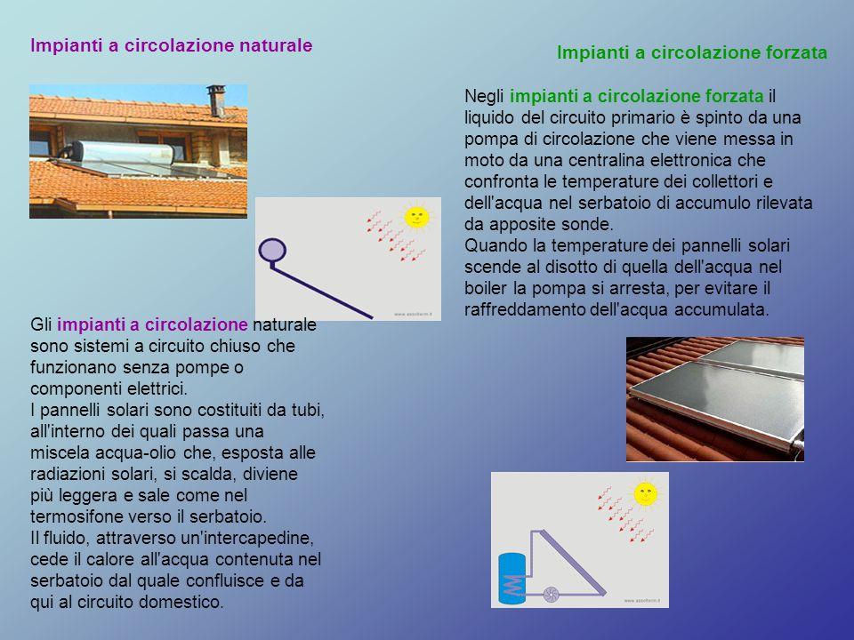 Impianti a circolazione forzata Negli impianti a circolazione forzata il liquido del circuito primario è spinto da una pompa di circolazione che viene