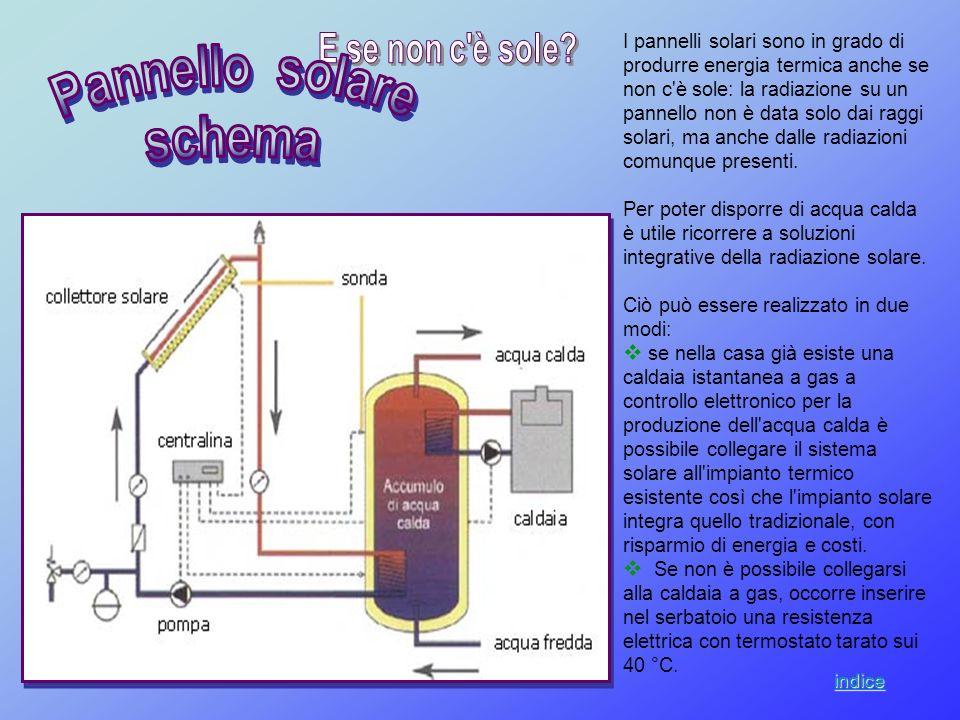 I pannelli solari sono in grado di produrre energia termica anche se non c'è sole: la radiazione su un pannello non è data solo dai raggi solari, ma a