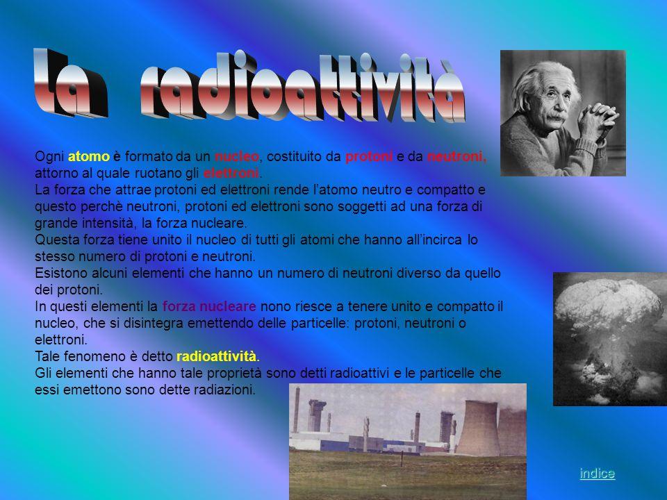 Ogni atomo è formato da un nucleo, costituito da protoni e da neutroni, attorno al quale ruotano gli elettroni. La forza che attrae protoni ed elettro