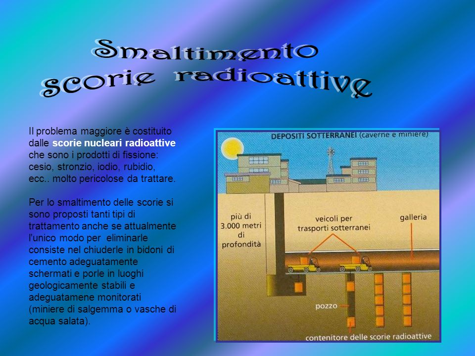 Il problema maggiore è costituito dalle scorie nucleari radioattive che sono i prodotti di fissione: cesio, stronzio, iodio, rubidio, ecc.. molto peri