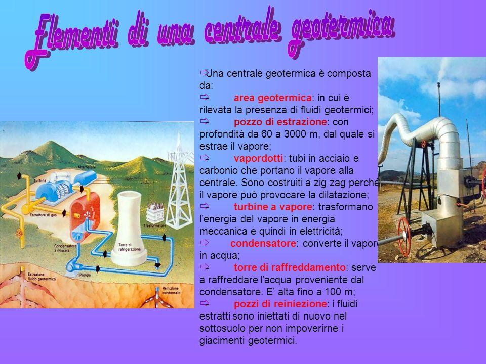 Una centrale geotermica è composta da: - area geotermica: in cui è rilevata la presenza di fluidi geotermici; - pozzo di estrazione: con profondità da