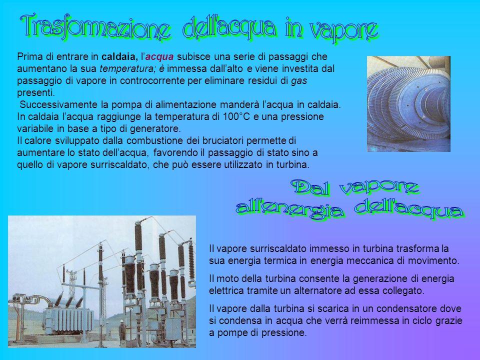 Il vapore surriscaldato immesso in turbina trasforma la sua energia termica in energia meccanica di movimento. Il moto della turbina consente la gener