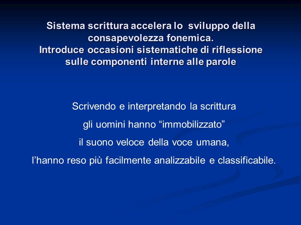 Sistema scrittura accelera lo sviluppo della consapevolezza fonemica. Introduce occasioni sistematiche di riflessione sulle componenti interne alle pa