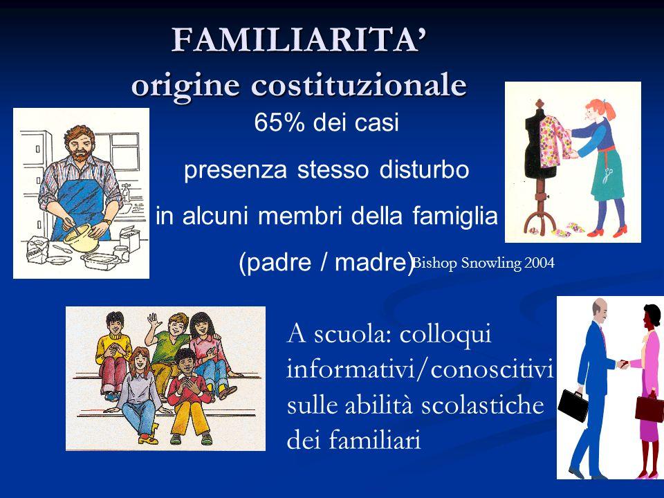 FAMILIARITA origine costituzionale 65% dei casi presenza stesso disturbo in alcuni membri della famiglia (padre / madre) Bishop Snowling 2004 A scuola: colloqui informativi/conoscitivi sulle abilità scolastiche dei familiari