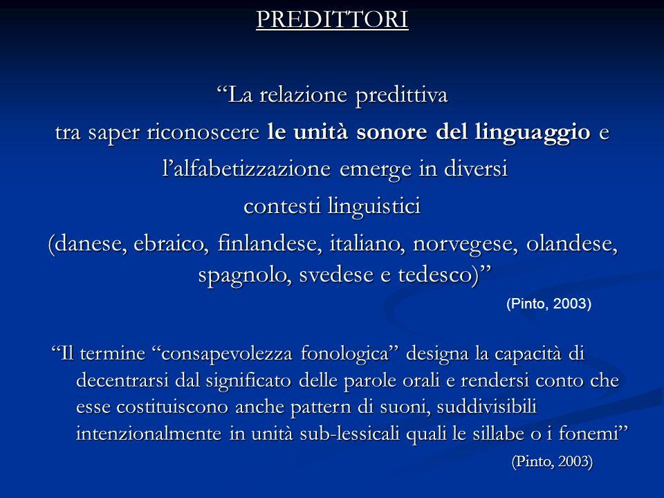 Il termine consapevolezza fonologica designa la capacità di decentrarsi dal significato delle parole orali e rendersi conto che esse costituiscono anc