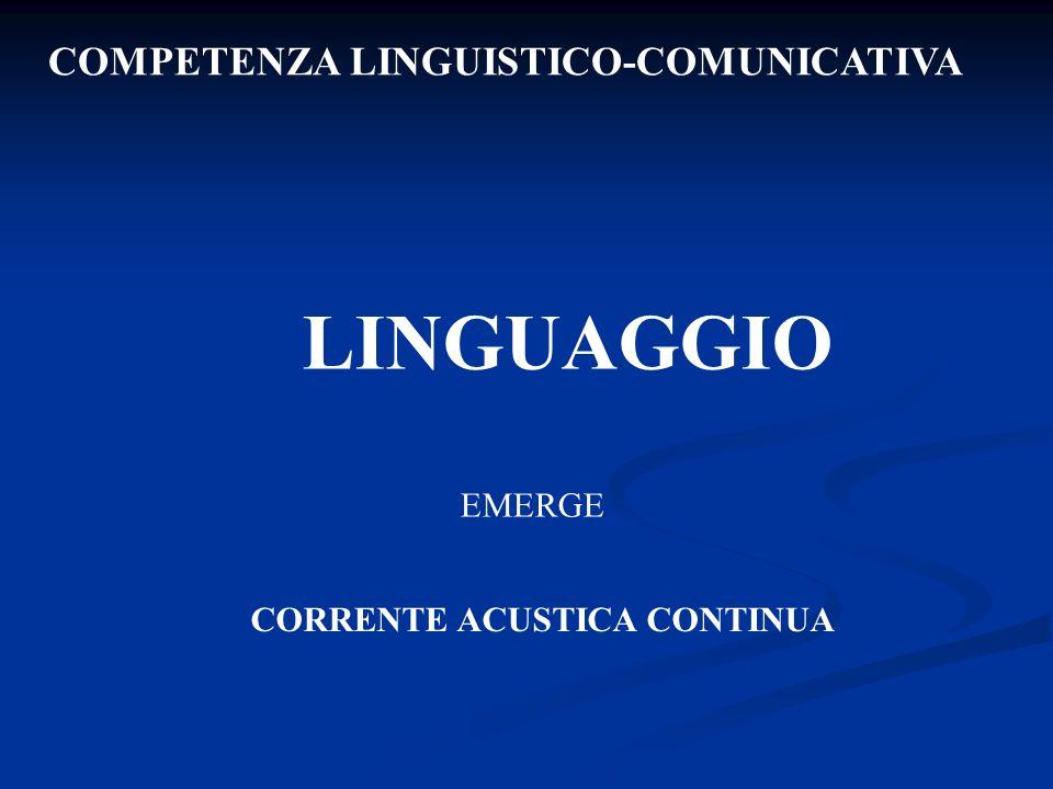 LINGUAGGIO EMERGE CORRENTE ACUSTICA CONTINUA COMPETENZA LINGUISTICO-COMUNICATIVA