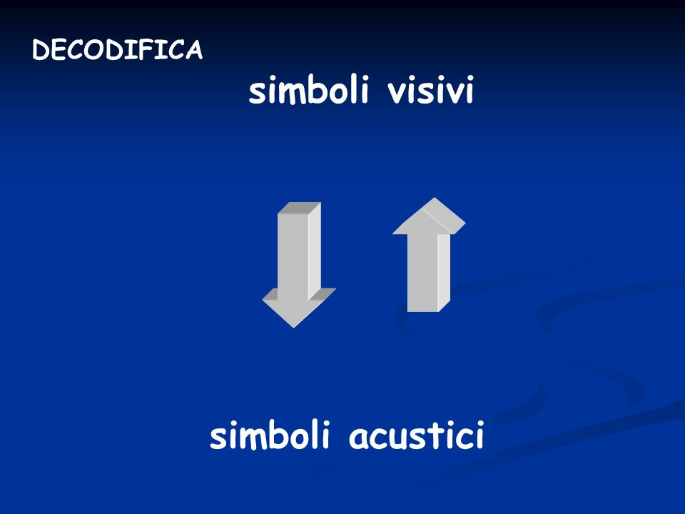 DECODIFICA simboli visivi simboli acustici