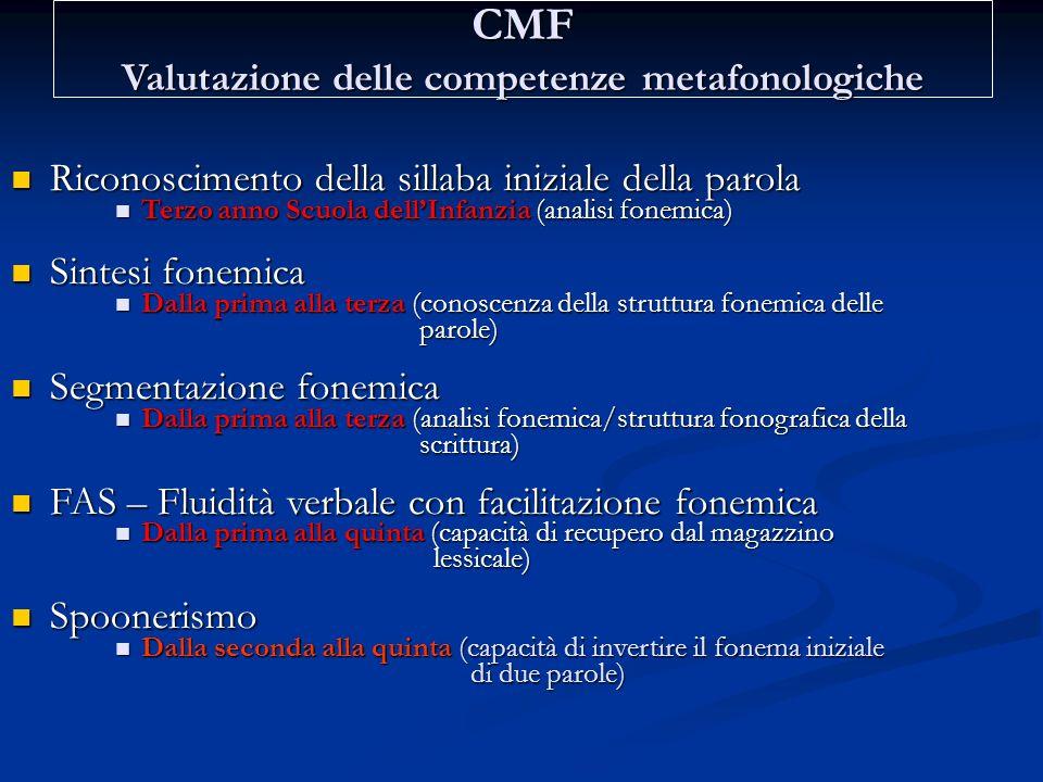 CMF Valutazione delle competenze metafonologiche Riconoscimento della sillaba iniziale della parola Riconoscimento della sillaba iniziale della parola