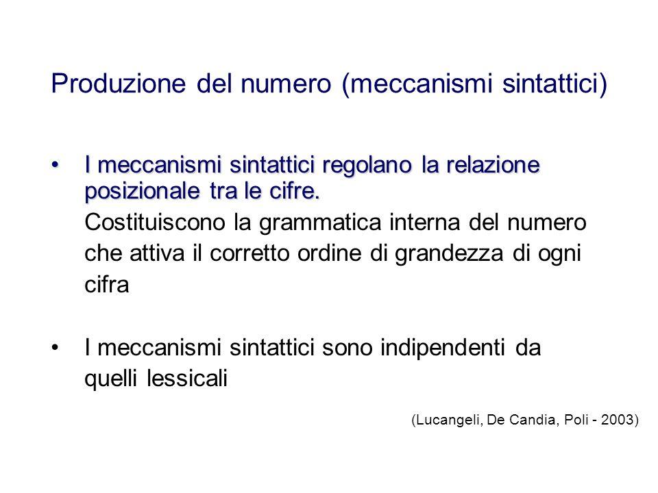 I meccanismi sintattici regolano la relazione posizionale tra le cifre.I meccanismi sintattici regolano la relazione posizionale tra le cifre. Costitu