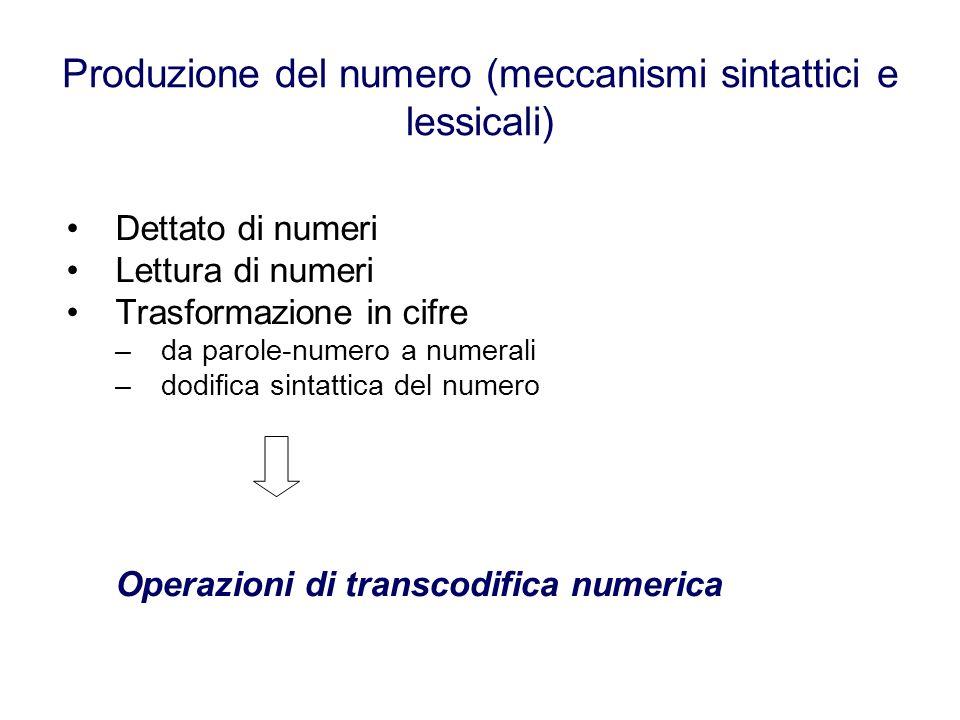 Dettato di numeri Lettura di numeri Trasformazione in cifre –da parole-numero a numerali –dodifica sintattica del numero Operazioni di transcodifica n