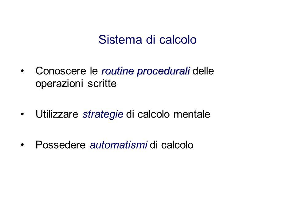 Sistema di calcolo routine proceduraliConoscere le routine procedurali delle operazioni scritte Utilizzare strategie di calcolo mentale Possedere auto