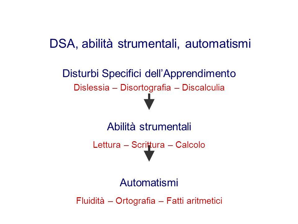 Disturbi Specifici dellApprendimento Dislessia – Disortografia – Discalculia Abilità strumentali Lettura – Scrittura – Calcolo Automatismi Fluidità –