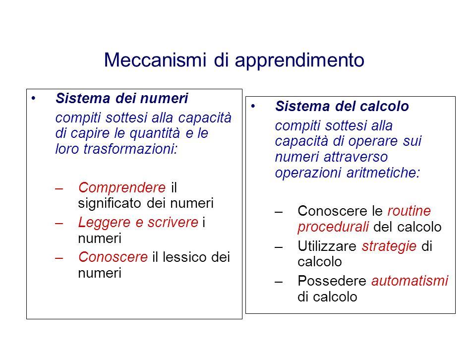 Comprensione del numero (meccanismi semantici) Codificare semanticamente un numero equivale a rappresentare mentalmente la quantità che esso rappresenta e quindi a identificarne la posizione che esso assume allinterno della linea dei numeri.