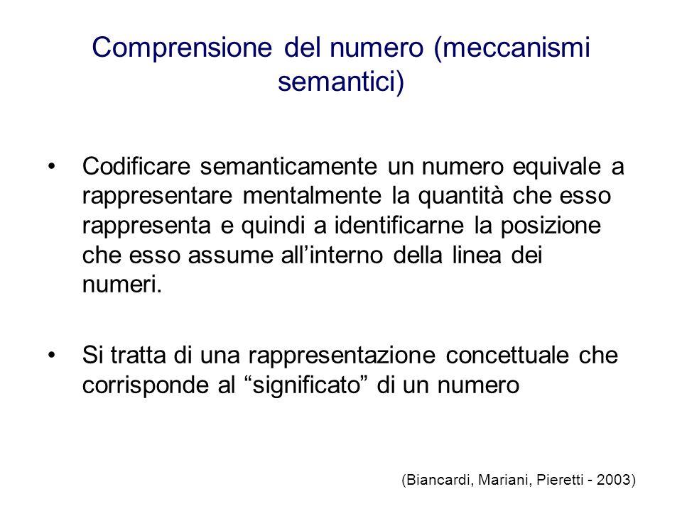 Stima delle numerosità Comparazione Seriazione Comprensione del numero (meccanismi semantici)