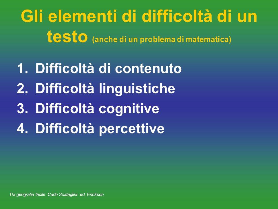 Gli elementi di difficoltà di un testo (anche di un problema di matematica) 1.Difficoltà di contenuto 2.Difficoltà linguistiche 3.Difficoltà cognitive