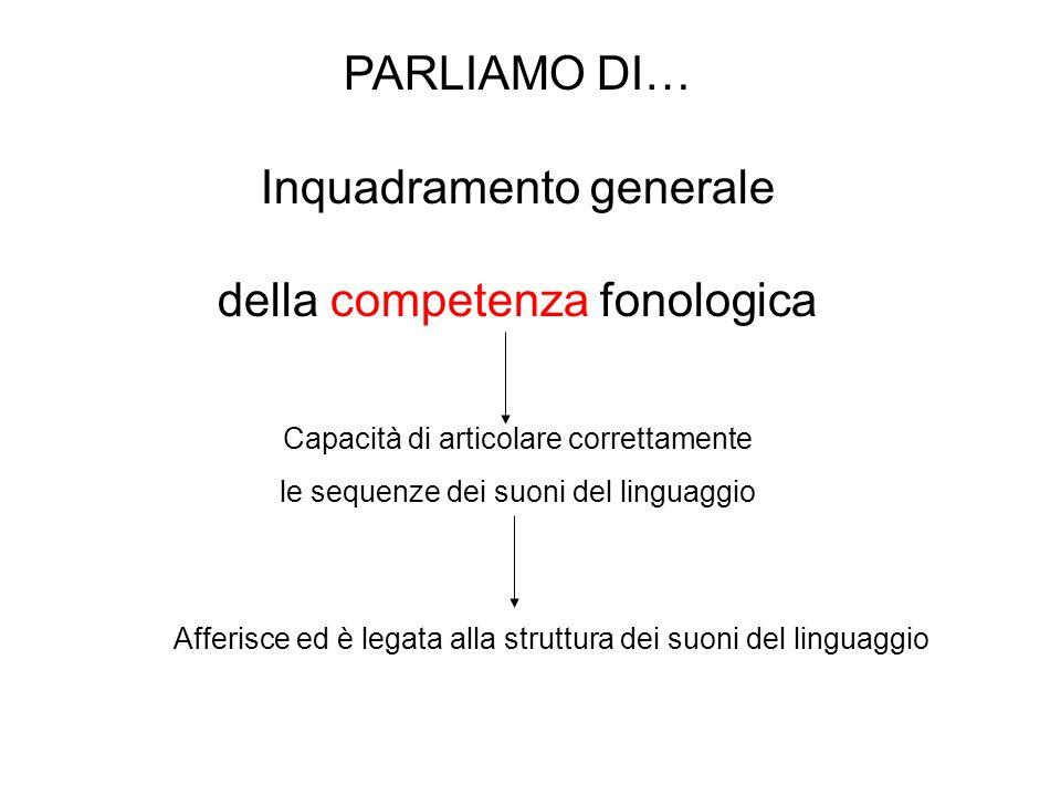 PARLIAMO DI… Inquadramento generale della competenza fonologica Capacità di articolare correttamente le sequenze dei suoni del linguaggio Afferisce ed