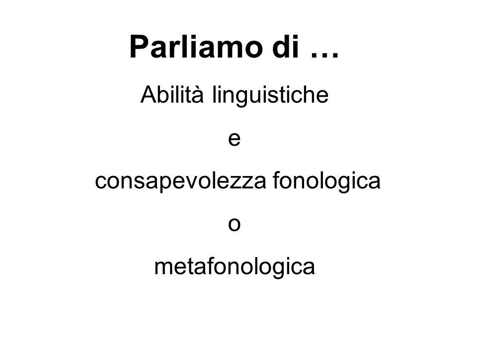 PARLIAMO DI… consapevolezza fonologica o metafonologia Consapevolezza dei suoni singoli che formano le parole e della possibilità di manipolarli P – a – n – e t – a – n - e