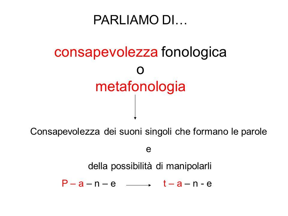 PARLIAMO DI… consapevolezza fonologica o metafonologia Consapevolezza dei suoni singoli che formano le parole e della possibilità di manipolarli P – a