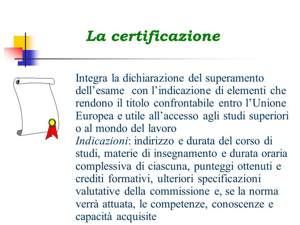 Integra la dichiarazione del superamento dellesame con lindicazione di elementi che rendono il titolo confrontabile entro lUnione Europea e utile alla