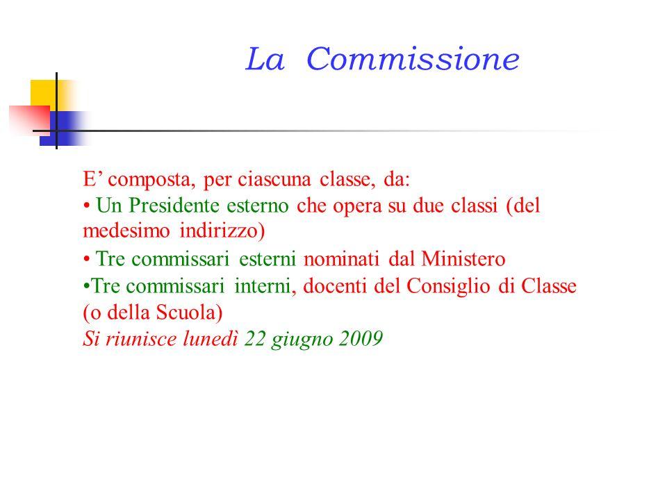 La Commissione E composta, per ciascuna classe, da: Un Presidente esterno che opera su due classi (del medesimo indirizzo) Tre commissari esterni nomi