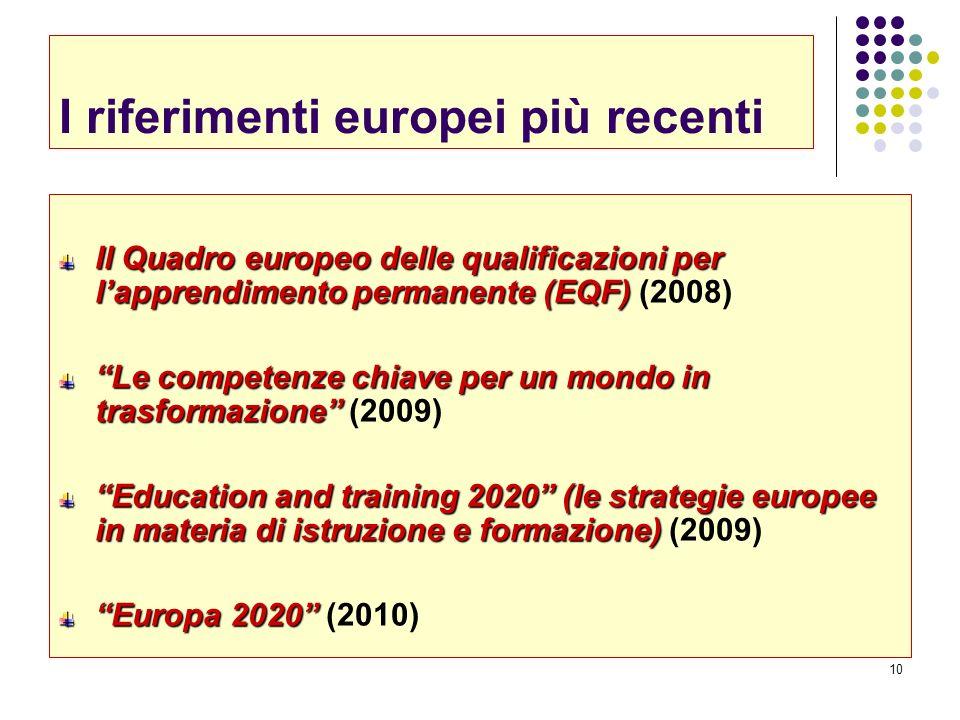 10 I riferimenti europei più recenti Il Quadro europeo delle qualificazioni per lapprendimento permanente (EQF) Il Quadro europeo delle qualificazioni
