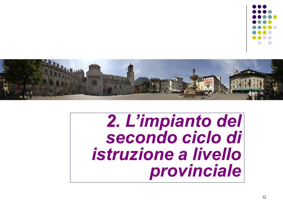 12 2. 2. Limpianto del secondo ciclo di istruzione a livello provinciale