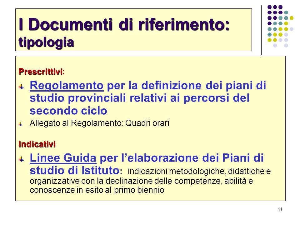 14 I Documenti di riferimento: tipologia Prescrittivi Prescrittivi: Regolamento per la definizione dei piani di studio provinciali relativi ai percors