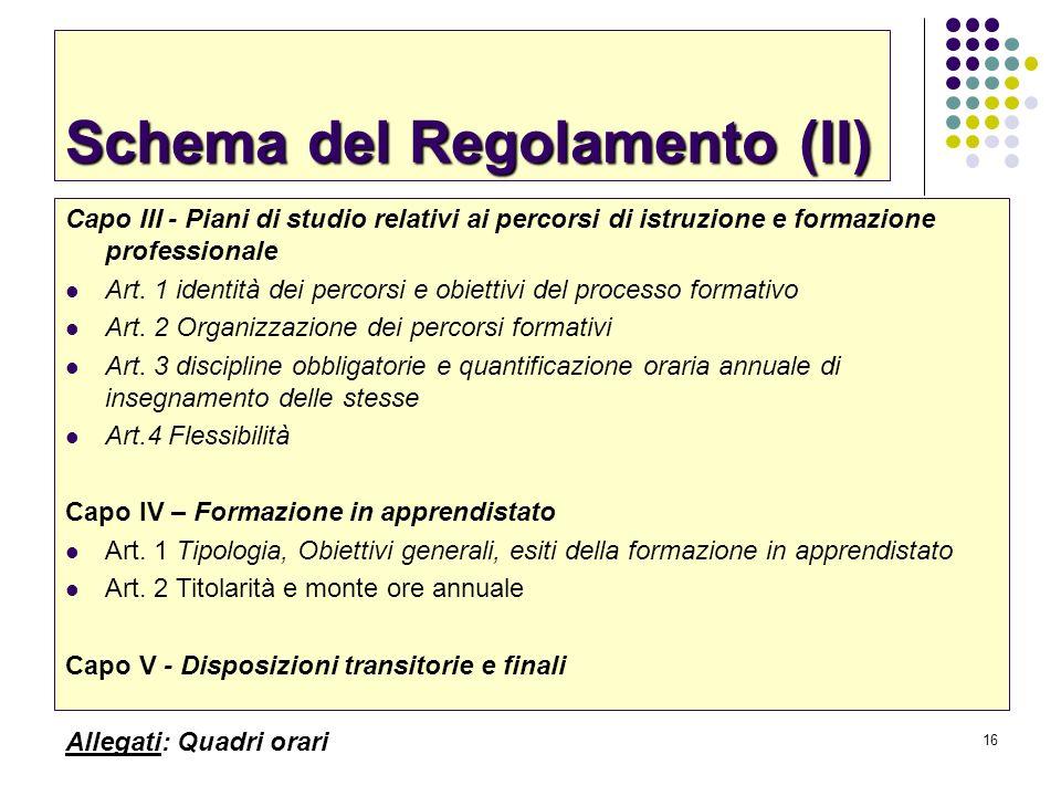 16 Schema del Regolamento (II) Capo III - Piani di studio relativi ai percorsi di istruzione e formazione professionale Art. 1 identità dei percorsi e