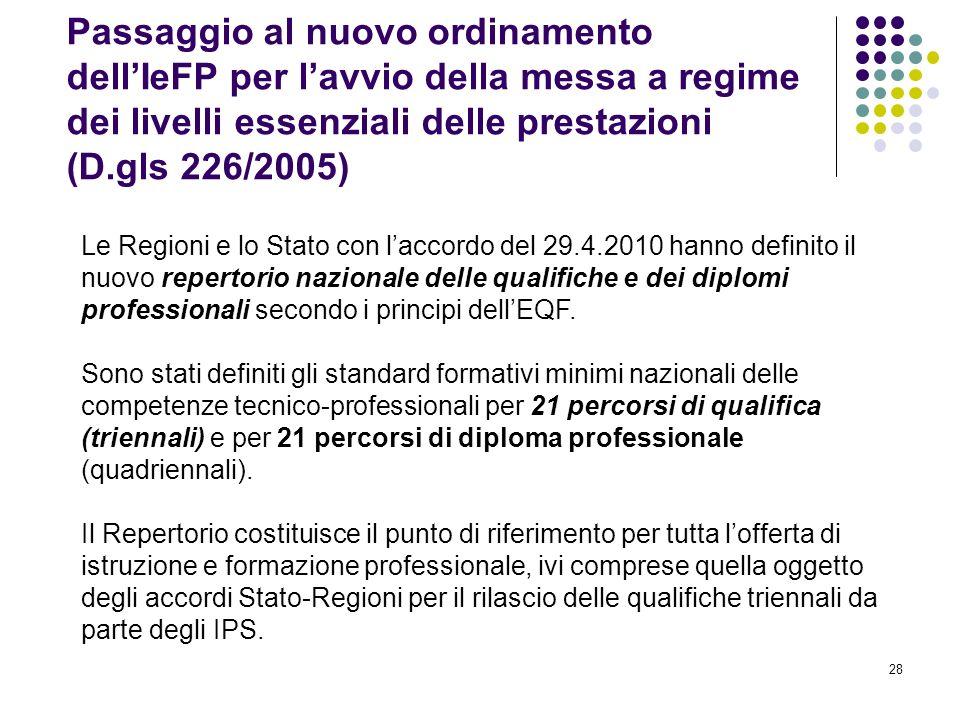 28 Passaggio al nuovo ordinamento dellIeFP per lavvio della messa a regime dei livelli essenziali delle prestazioni (D.gls 226/2005) Le Regioni e lo S