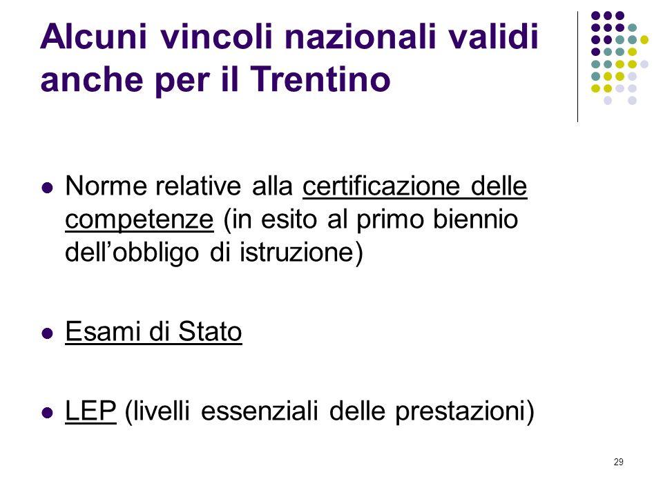 29 Alcuni vincoli nazionali validi anche per il Trentino Norme relative alla certificazione delle competenze (in esito al primo biennio dellobbligo di