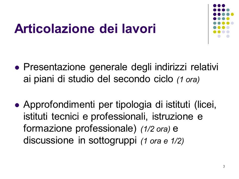 3 Articolazione dei lavori Presentazione generale degli indirizzi relativi ai piani di studio del secondo ciclo (1 ora) Approfondimenti per tipologia