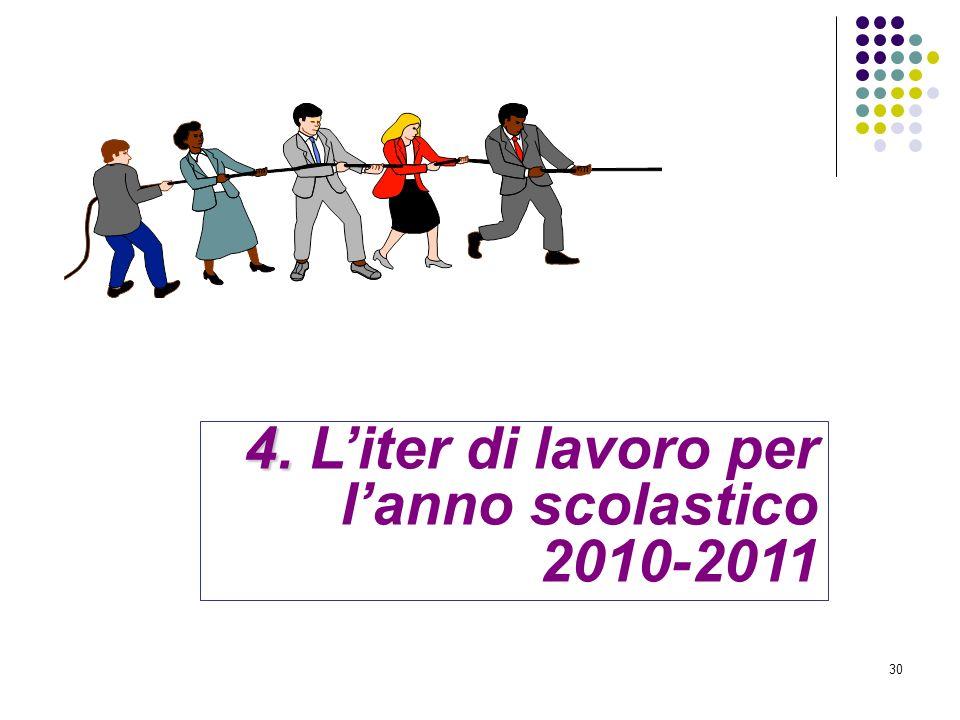 30 4. 4. Liter di lavoro per lanno scolastico 2010-2011