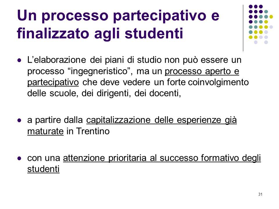 31 Un processo partecipativo e finalizzato agli studenti Lelaborazione dei piani di studio non può essere un processo ingegneristico, ma un processo a