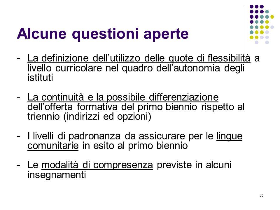 35 Alcune questioni aperte -La definizione dellutilizzo delle quote di flessibilità a livello curricolare nel quadro dellautonomia degli istituti -La