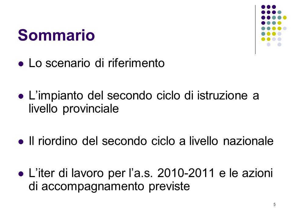 16 Schema del Regolamento (II) Capo III - Piani di studio relativi ai percorsi di istruzione e formazione professionale Art.