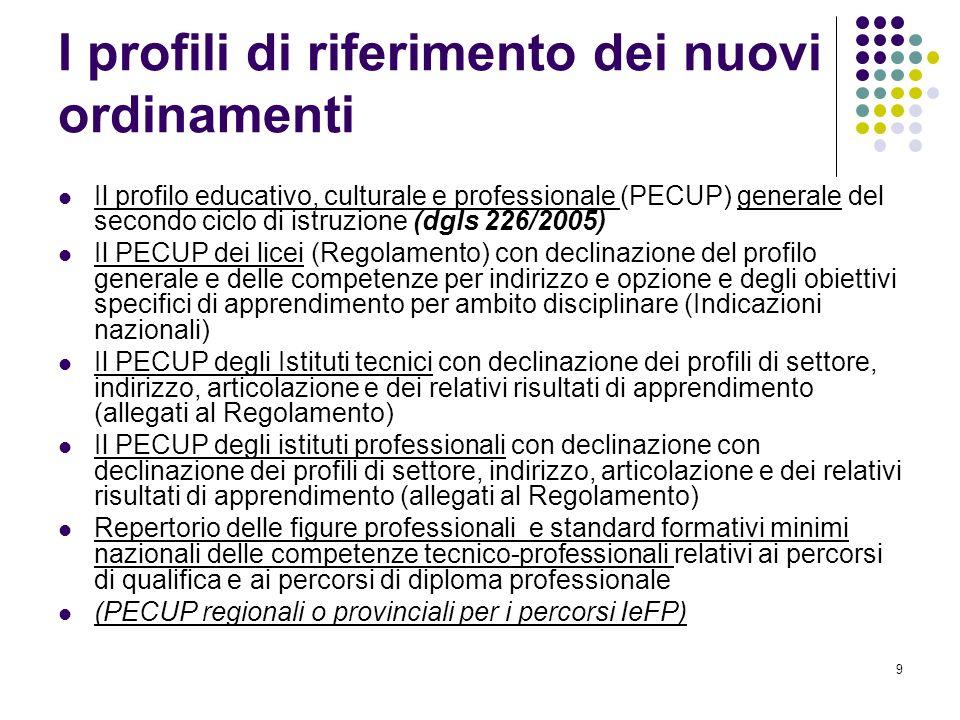 9 I profili di riferimento dei nuovi ordinamenti Il profilo educativo, culturale e professionale (PECUP) generale del secondo ciclo di istruzione (dgl