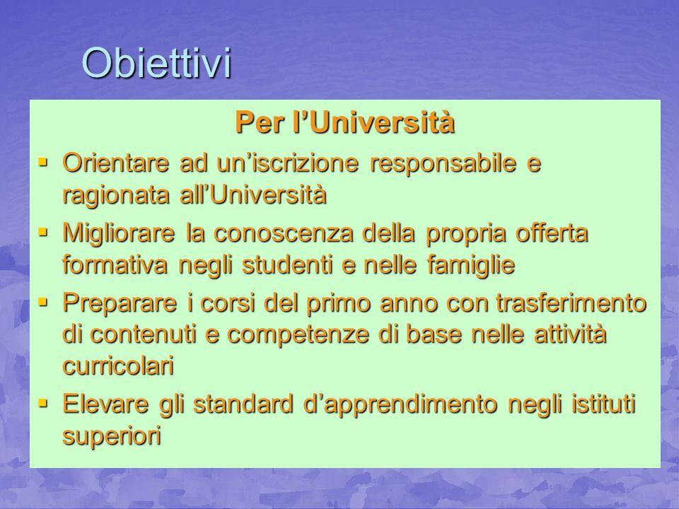 Obiettivi Per lUniversità Orientare ad uniscrizione responsabile e ragionata allUniversità Orientare ad uniscrizione responsabile e ragionata allUnive
