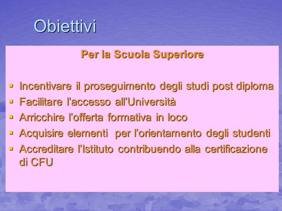 Obiettivi Per la Scuola Superiore Incentivare il proseguimento degli studi post diploma Incentivare il proseguimento degli studi post diploma Facilita